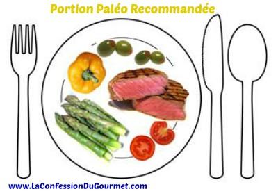Assiette et portions Paleo_400_282