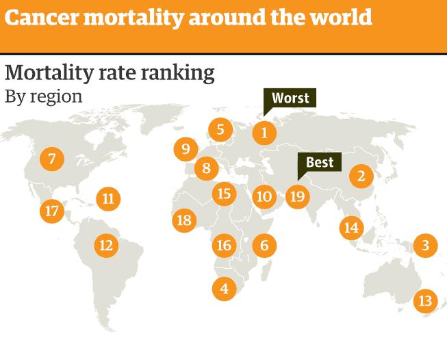Carte de mortalité cancer autour du monde, dans cet article sur les bienfaits du curcuma.