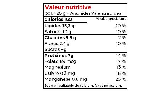 tableau des valeurs nutritives des arachides valencia crues