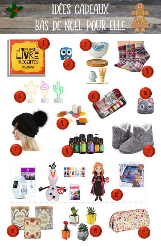 17 idées cadeaux numérotées pour le bas de Noël pour femme (liens affiliés dans le texte descriptif)