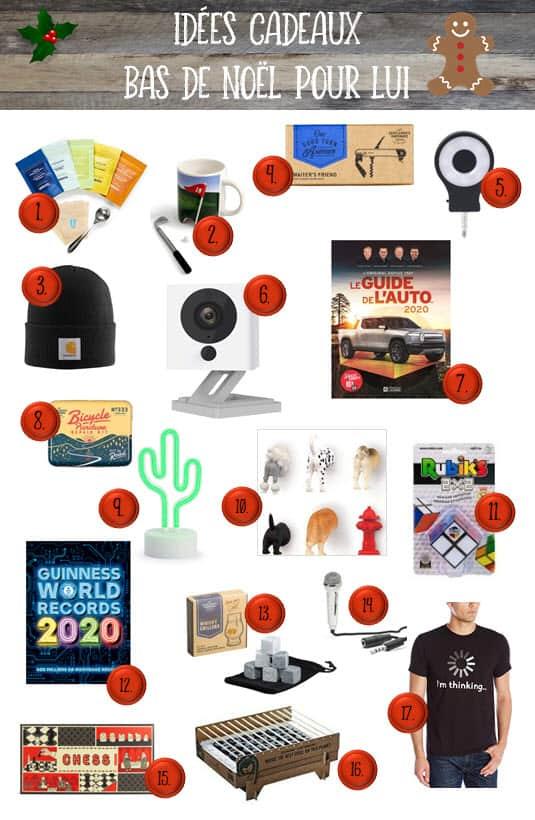 17 idées cadeaux numérotées pour le bas de Noël pour homme (liens affiliés dans le texte descriptif)