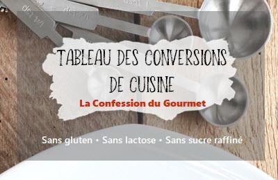 Tableau des conversions de cuisine la confession du gourmet - Tableau de conversion pour la cuisine ...