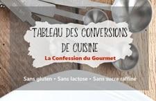 Photo titre qui mène vers le tableau des conversions de cuisine du blog