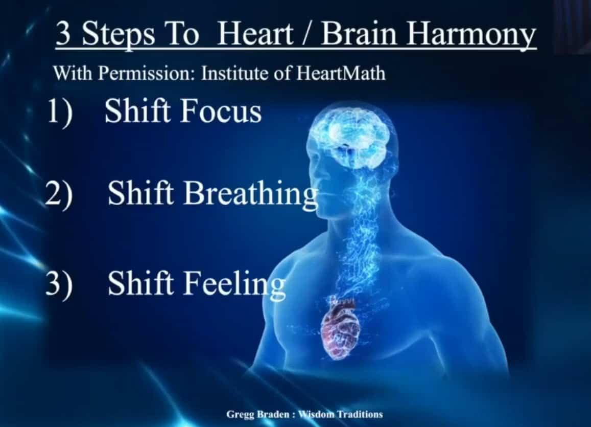 visuel des 3 étapes pour atteindre la cohérence coeur cerveau